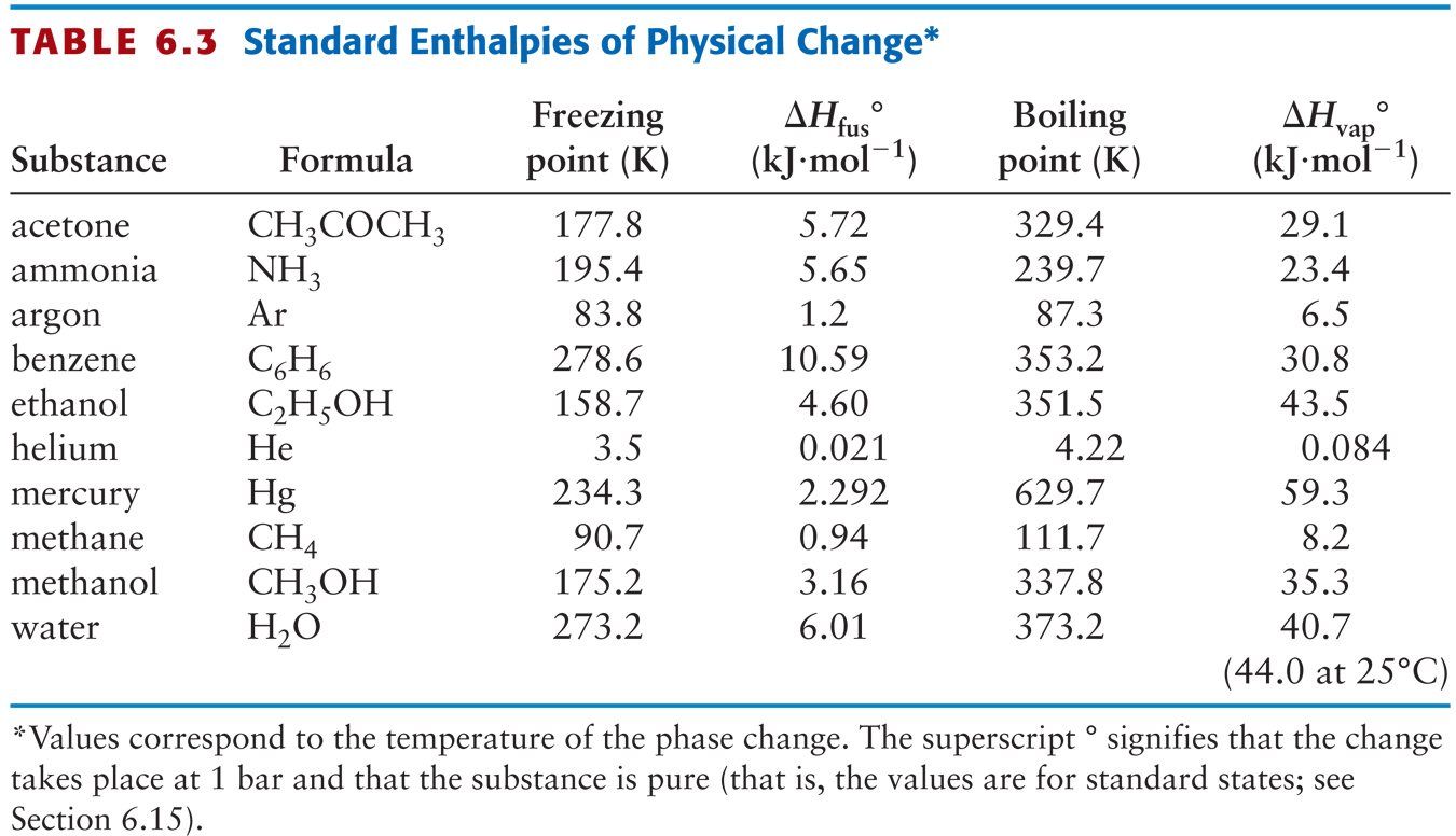 physical significance of enthalpy pdf